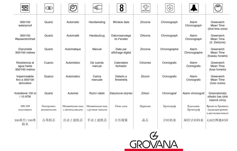 Kompletní specifikace · Ke stažení · Související zboží · Komentáře (0). Švýcarské  keramické hodinky Grovana 4001.9187 - chronograf 5ATM UNISEX 4bdb9af2af